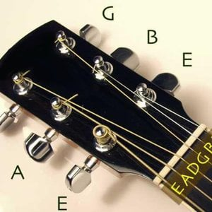 Profile picture for Best Guitar