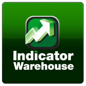 Profile picture for Indicator Warehouse