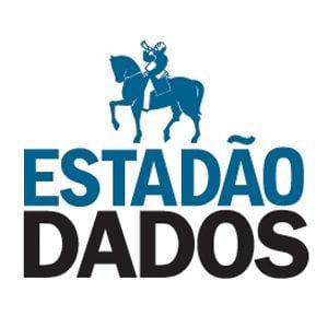 Profile picture for Estadão Dados
