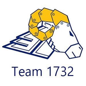 Profile picture for Team 1732 - Hilltopper Robotics