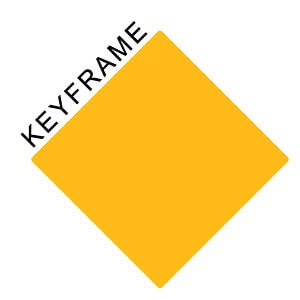 Profile picture for keyframe_studio