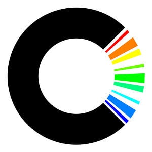 Profile picture for Colorcoded