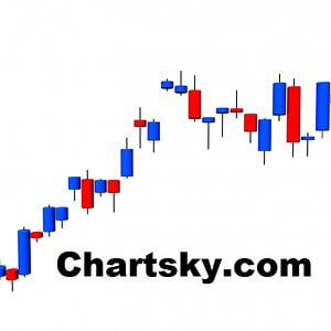 Profile picture for Chartsky Trades