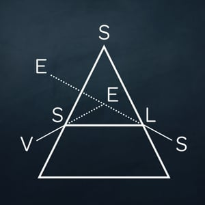 Profile picture for Vessels