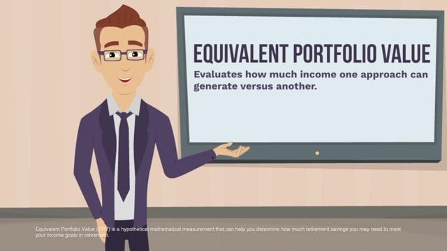 Equivalent Portfolio Value