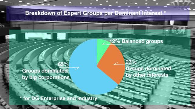 Corporate lobbying through expert groups