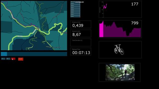 visualization of cycling data