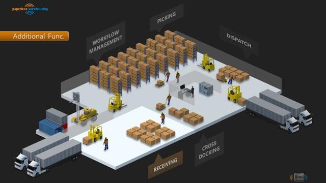 Paperless Warehousing