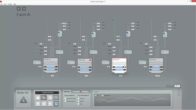Control Systems Interface - Alarm Behaviours