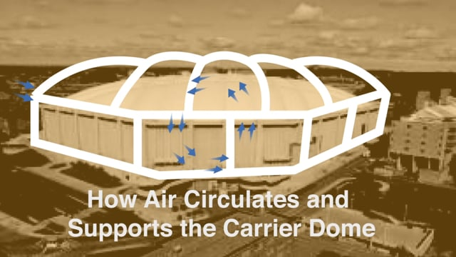How Air Circulates and Supports the Carrier Dome