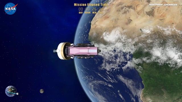 JWST – Trajectoire et déploiement du James Webb Space Telescope