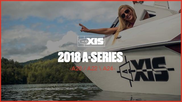 Meet The Axis A Team