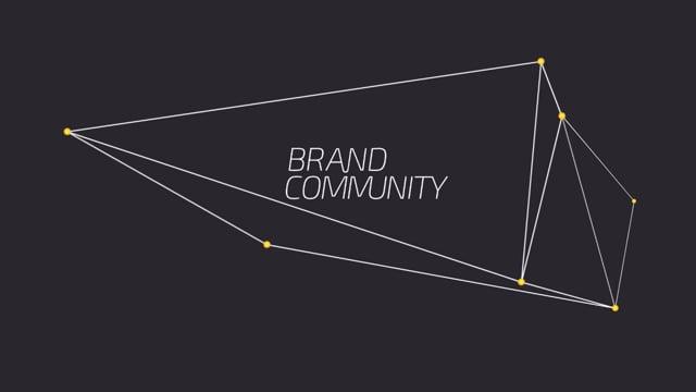 Landor's Brand Community Model