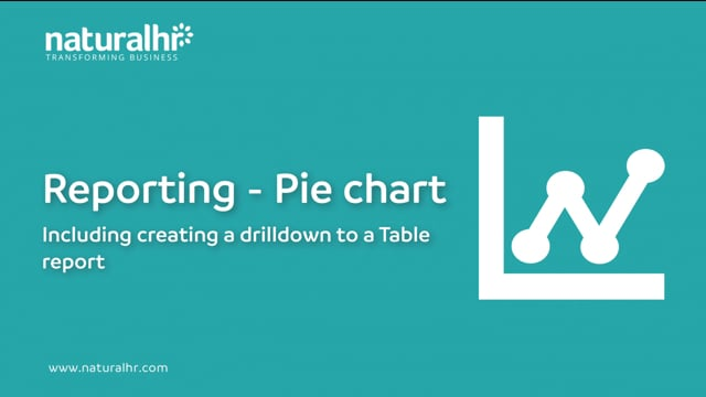 Analytics - Drilldown from a Pie chart to a Table Report