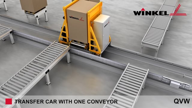 WINKEL Transfer Carriage QVW