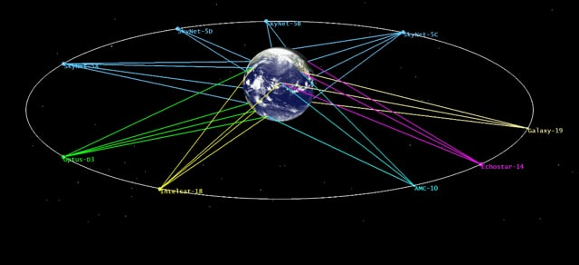 U3A Steve Cotter - Space Age 2.0
