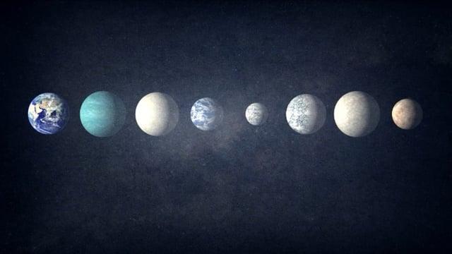 [1/9] Les définitions d'une planète, d'une exoplanète