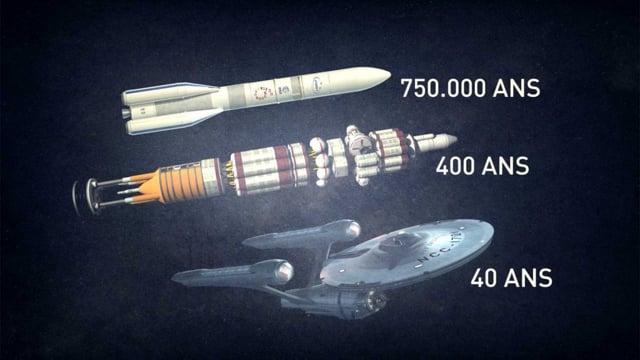 [9/9] Les futures missions spatiales