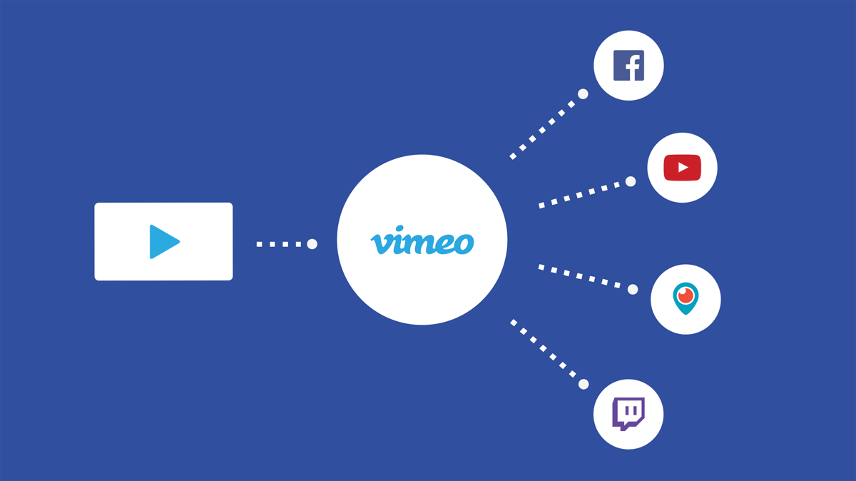 Grow your audience with new tools for social distribution on vimeo stopboris Image collections