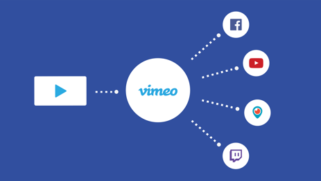 Grow your audience with new tools for social distribution