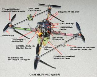 The Quadrocopter Channel