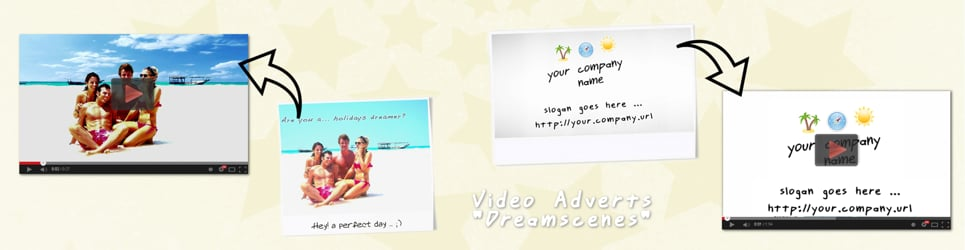 your Photos to Video Adverts