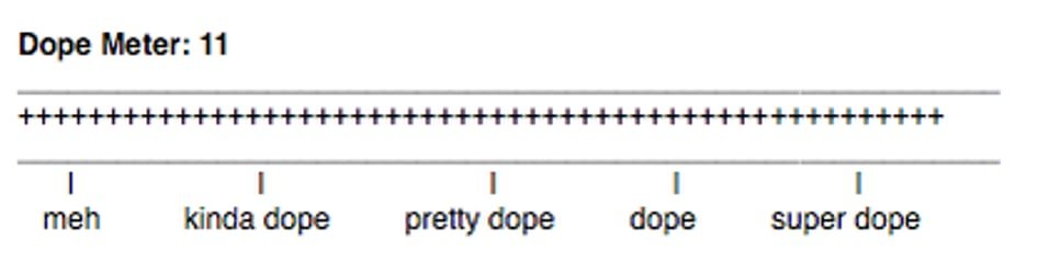 The Dope Meter