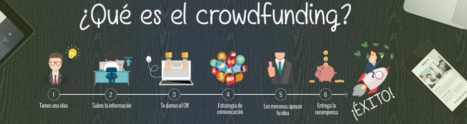 Lanzanos.com -Crowdfunding