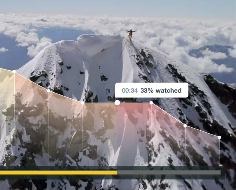 Vimeo's playback metrics user interface