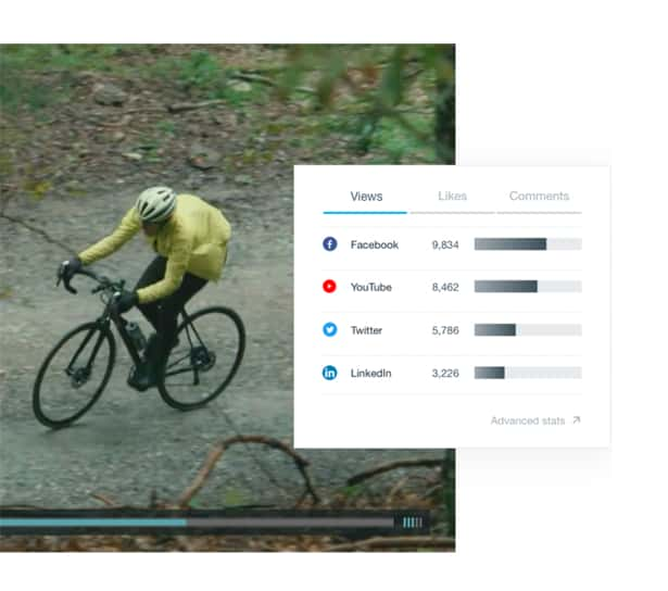 bike video with play data from different social media platforms