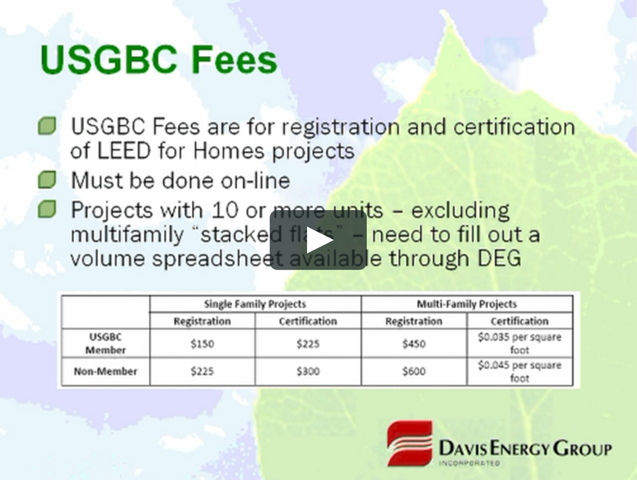 Leed for homes presentation on vimeo for Leed for homes provider