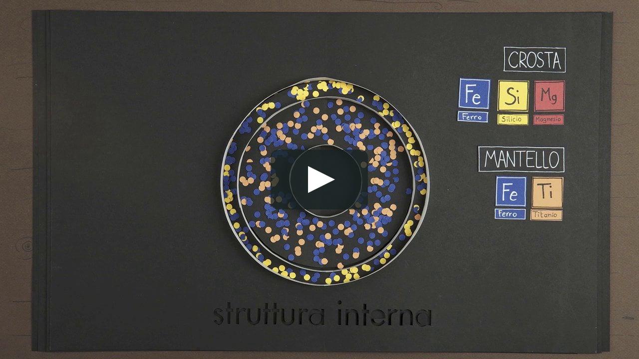 Papercraft Luna - La chimica dei pianeti