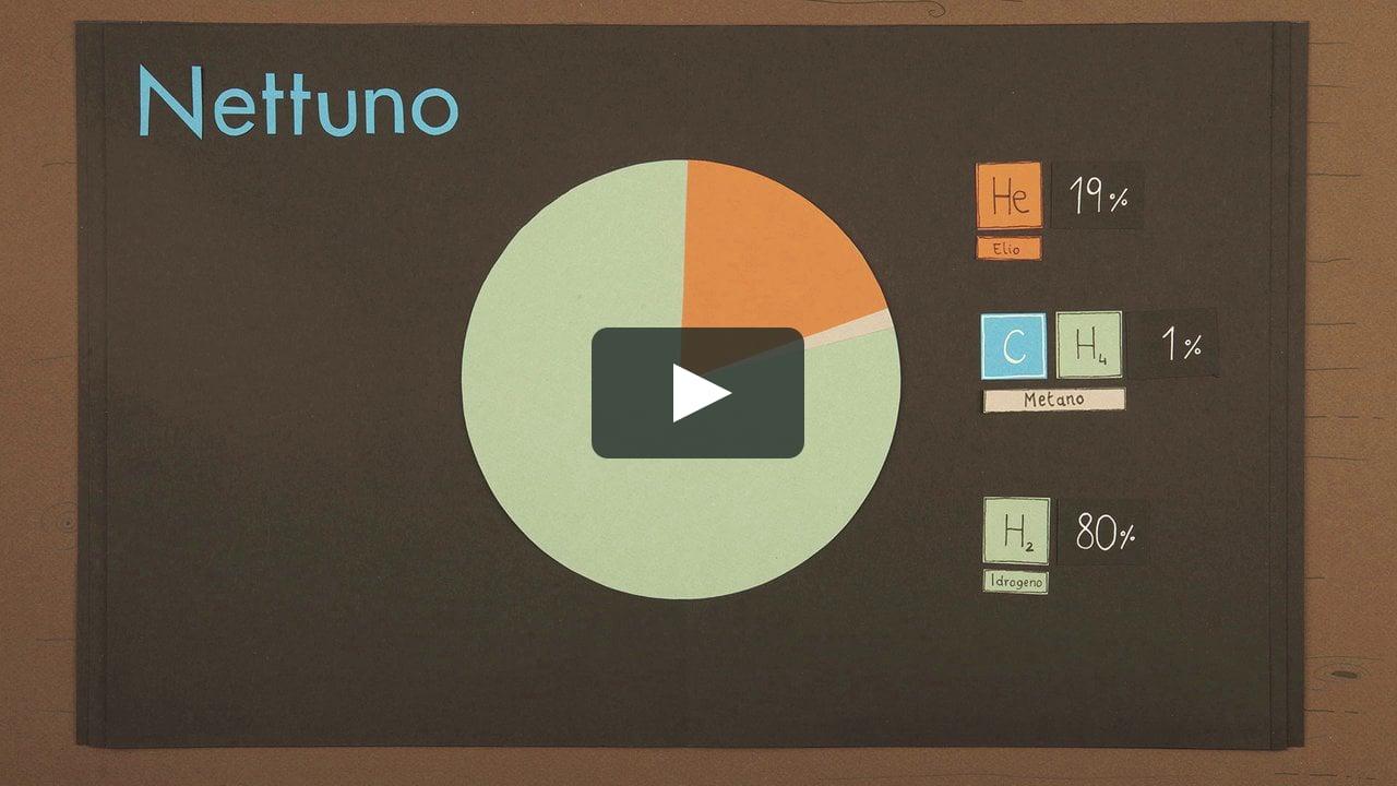 Papercraft Nettuno - La chimica dei pianeti