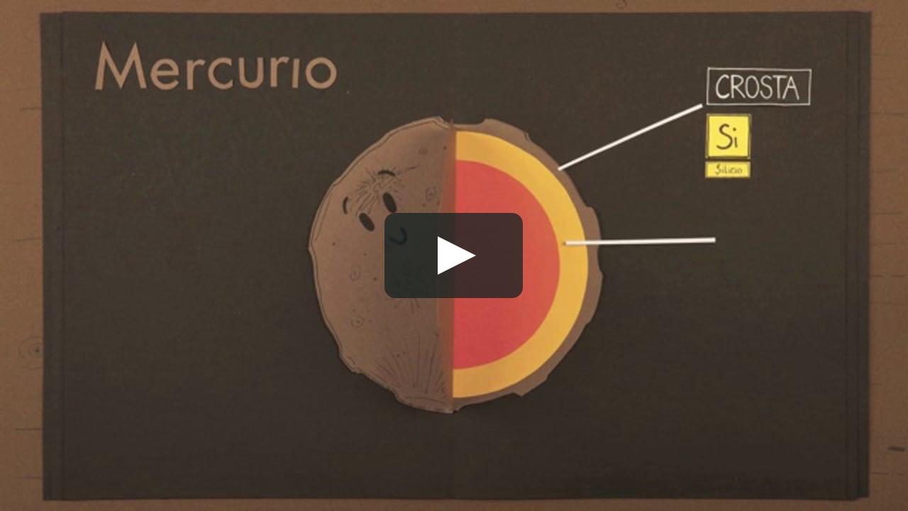 Papercraft Mercurio - La chimica dei pianeti