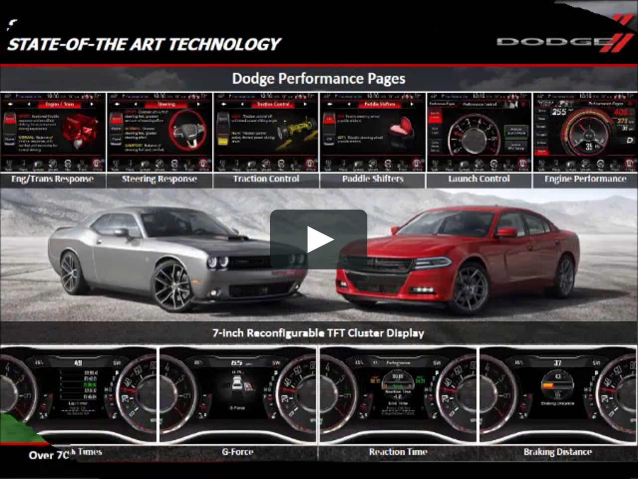 all new 2015 dodge charger and challenger in louisville ky oxmoor chrysler dodge jeep ram on vimeo. Black Bedroom Furniture Sets. Home Design Ideas