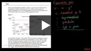 HAVO wiskunde B 2013-I opgave 11