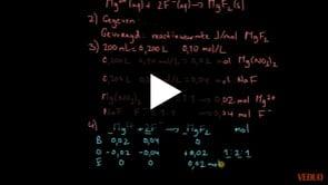 Energie in Chemische Reacties Voorbeeld