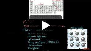 Metaalatomen en Niet-Metaalatomen