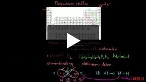 Moleculaire stoffen Introductie