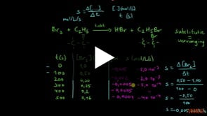 Reactiesnelheid Berekenen