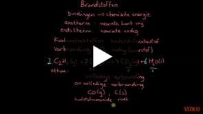 Verbranding en fotosynthese