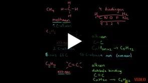 Formules van alkanen, alkenen en alkynen