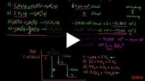 Wet van Hess - Energiediagram