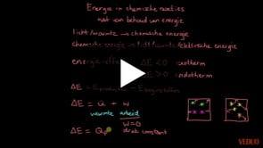 Energie-effect