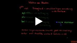 Wetten van Newton