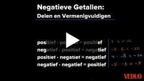 Negatieve getallen - vermenigvuldigen en delen