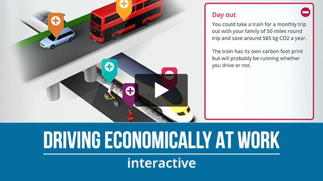 Driving economically