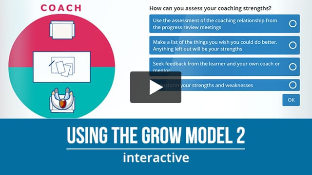 Using the Grow Model to Coach 2