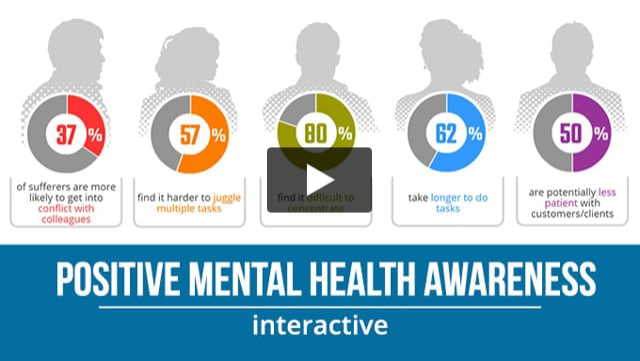Positive Mental Health Awareness