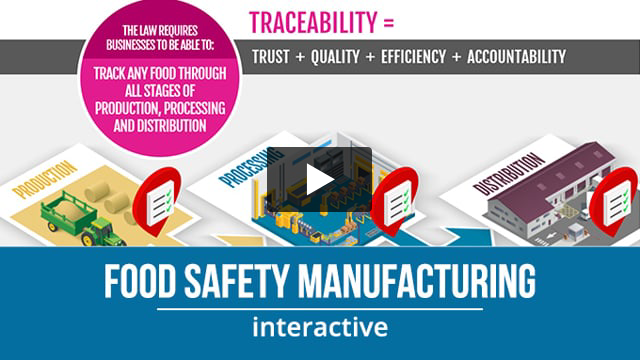 Food Safety Level 2: Manufacturing
